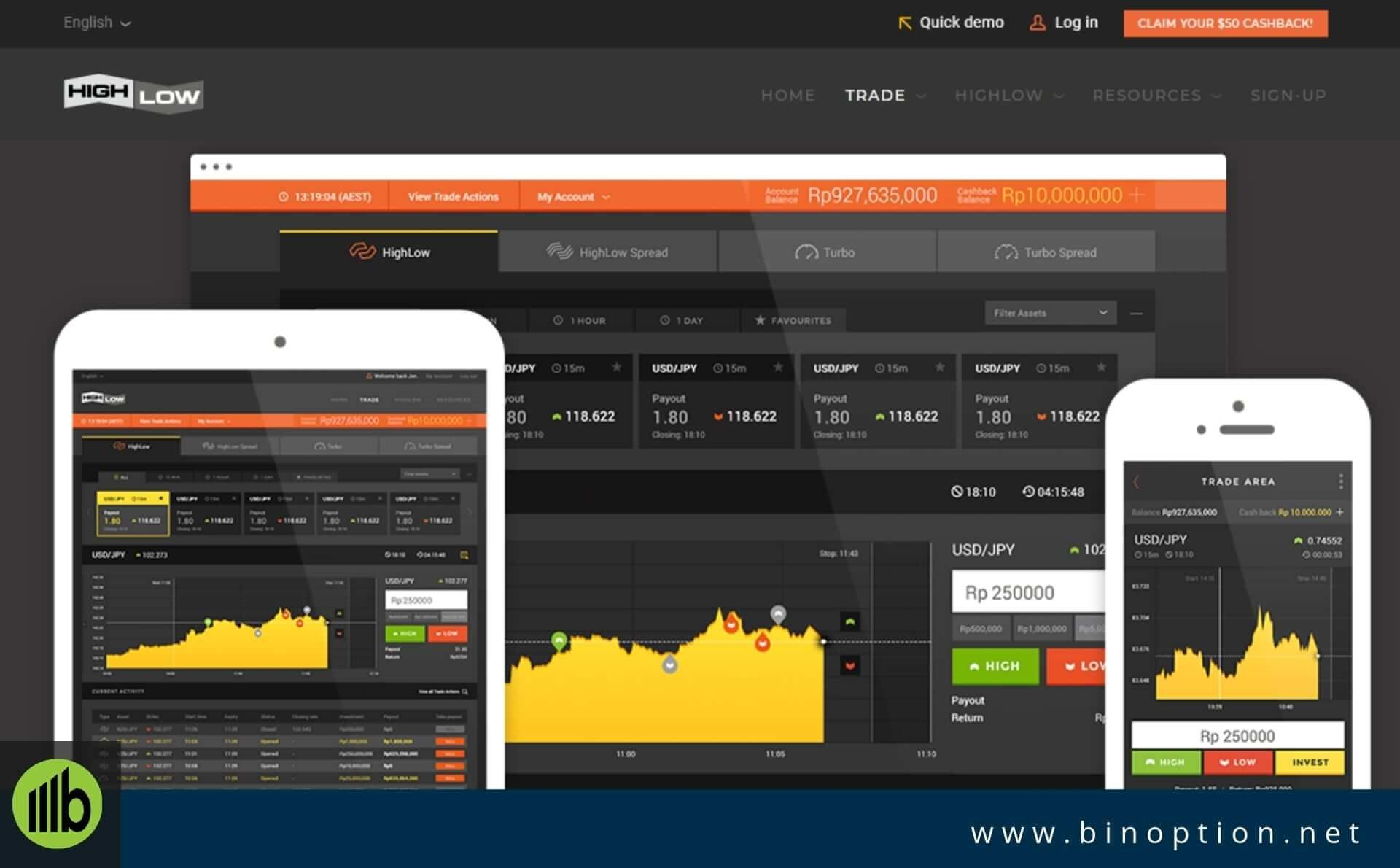 HIghLow Trading, Binary