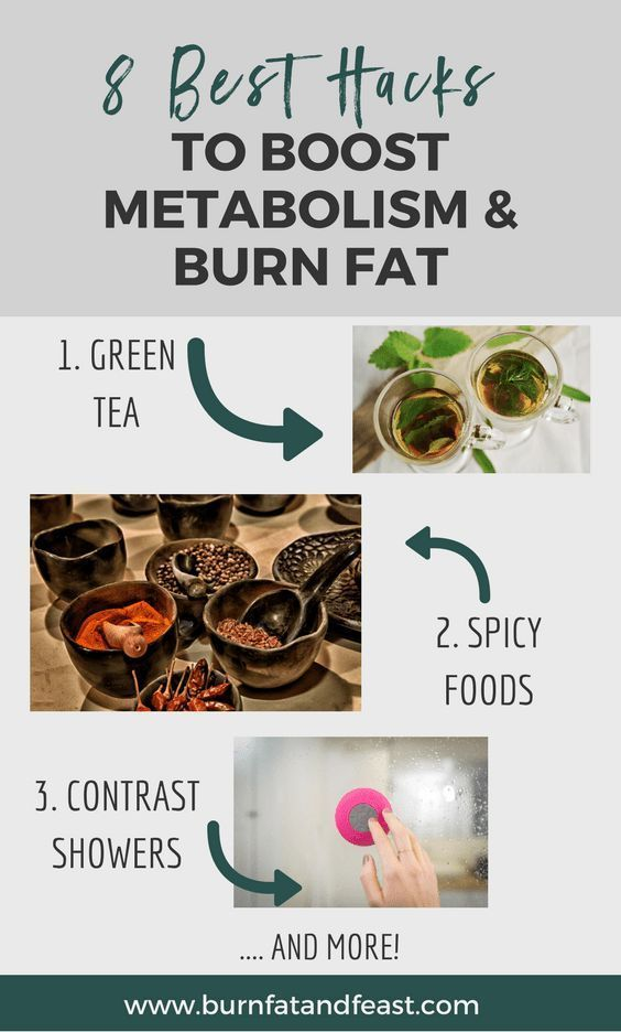 Easy and fast weight loss tips #easyweightloss :) | foods to reduce weight soon#lifestyle #lowcarb #goals