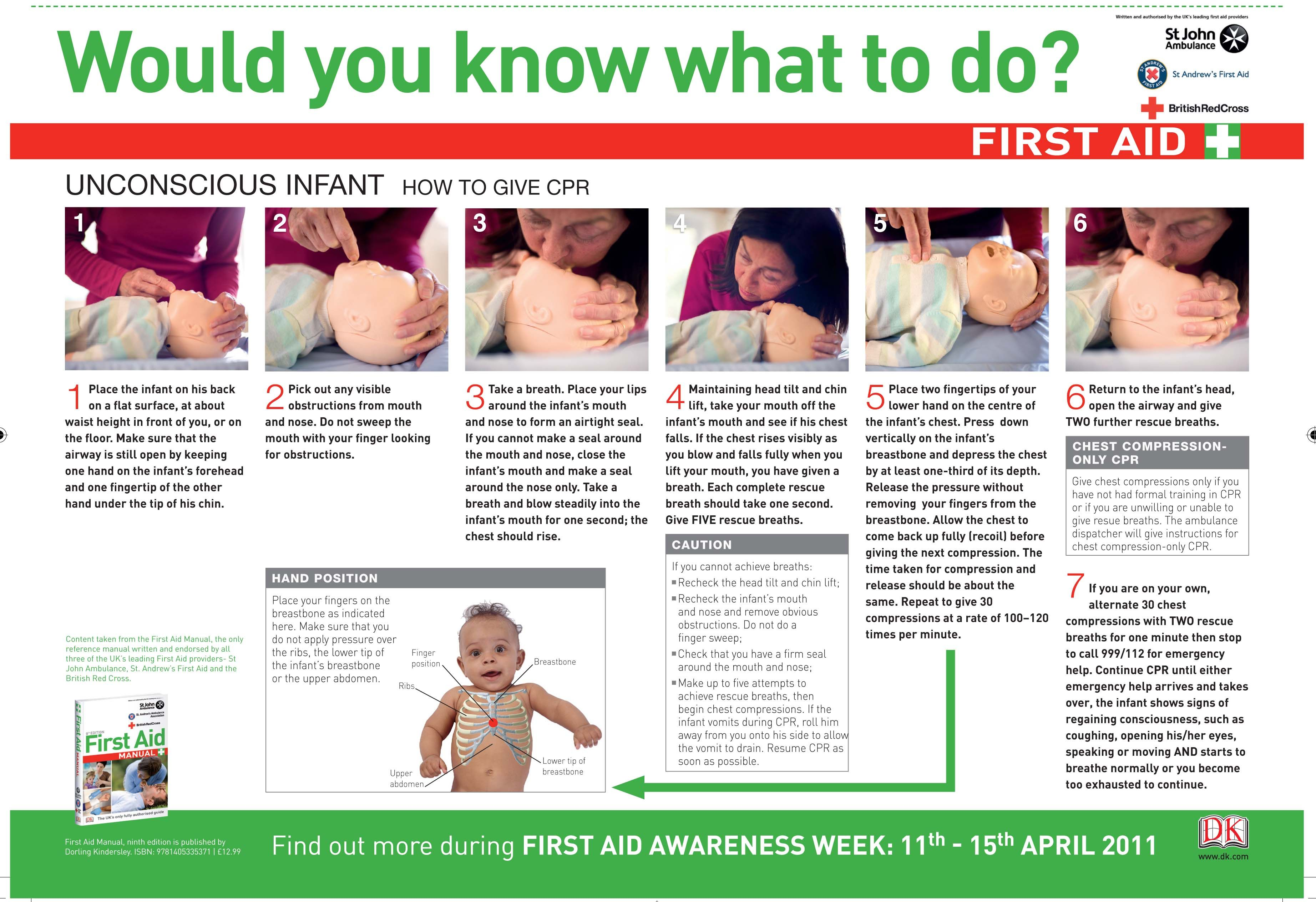 Baby cpr would you know what to do when it comes to giving cpr would you know what to do when it comes to giving cpr to a baby this handy guide from the new edition of dorling kindersleys the first aid manual takes 1betcityfo Choice Image