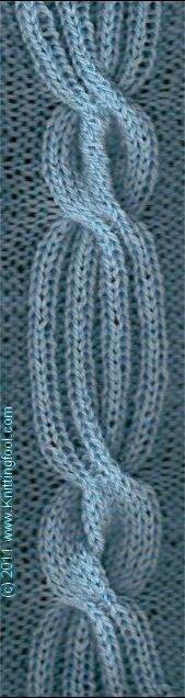 Ribbed Cable - Knittingfool Stitch Detail