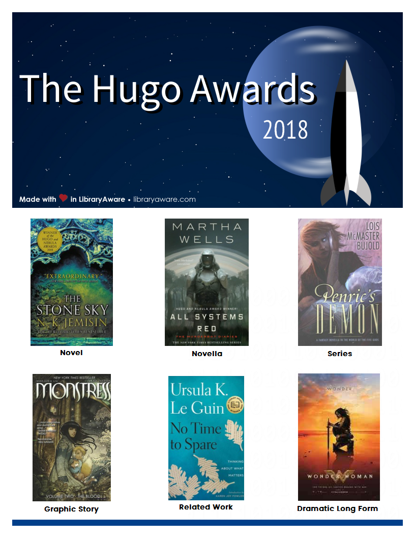 Check out these 2018 Hugo Award winning novels