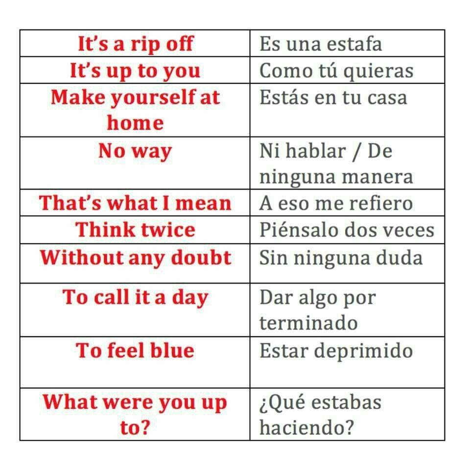 Pin By Bea Romero On Ingles Learning Spanish Vocabulary Learning Spanish Spanish Language