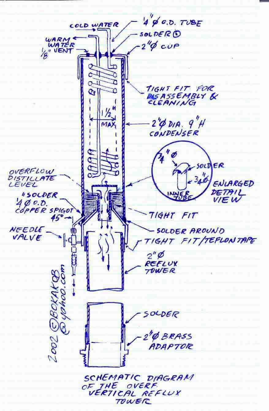 Drawing 10 Single Reducer Sr Jpg 878 1 342 Piks Homemade Alcohol Distillation Distilling Alcohol