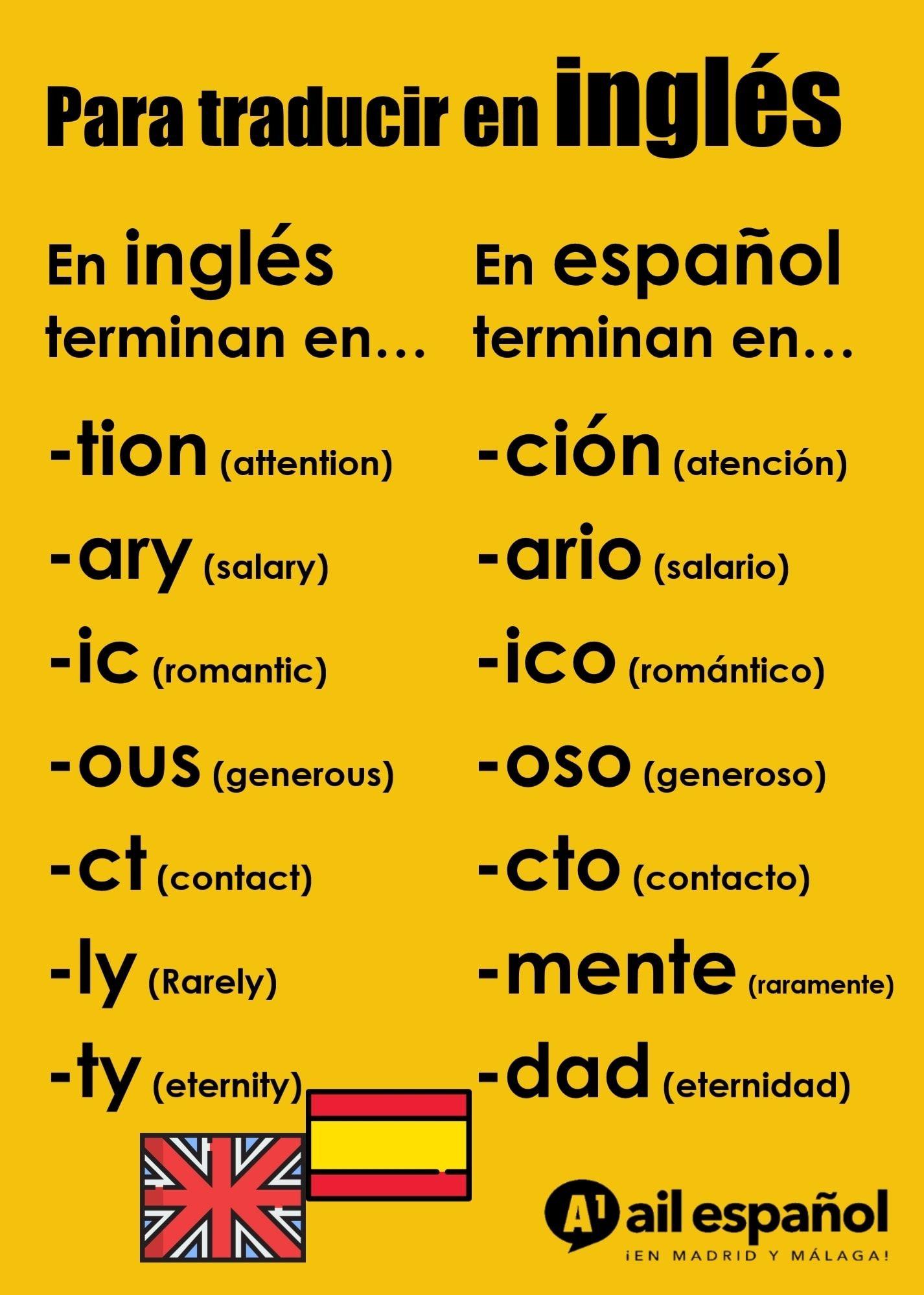 Para Traducir En Inglés Palabras En Español Español Enseñando Español