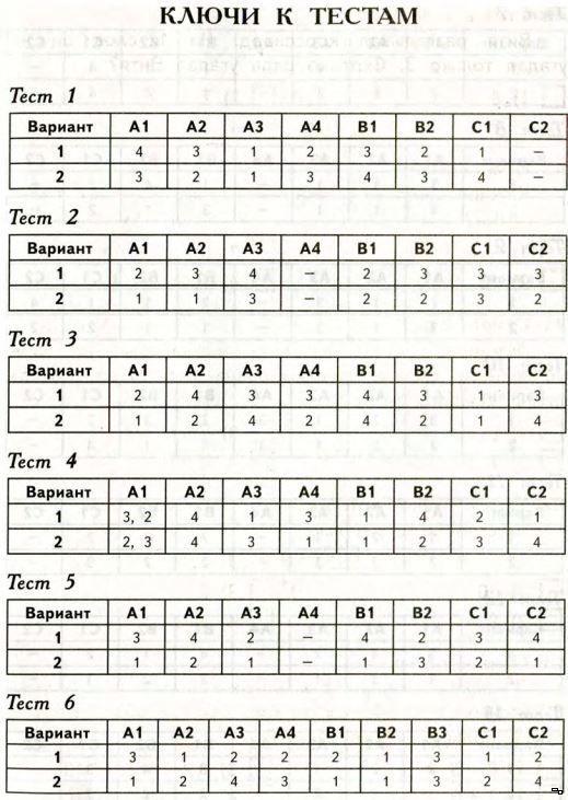 Гдз по математике контрольные-измерительные материалы 6 класс без скачивания