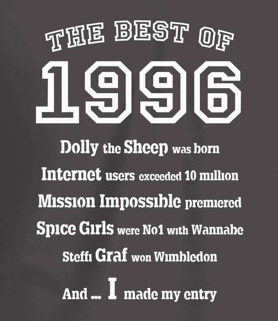 Quotes 21St Birthday The Best Of 1996 21St Birthday T Shirt For Men  My 21St Birthday
