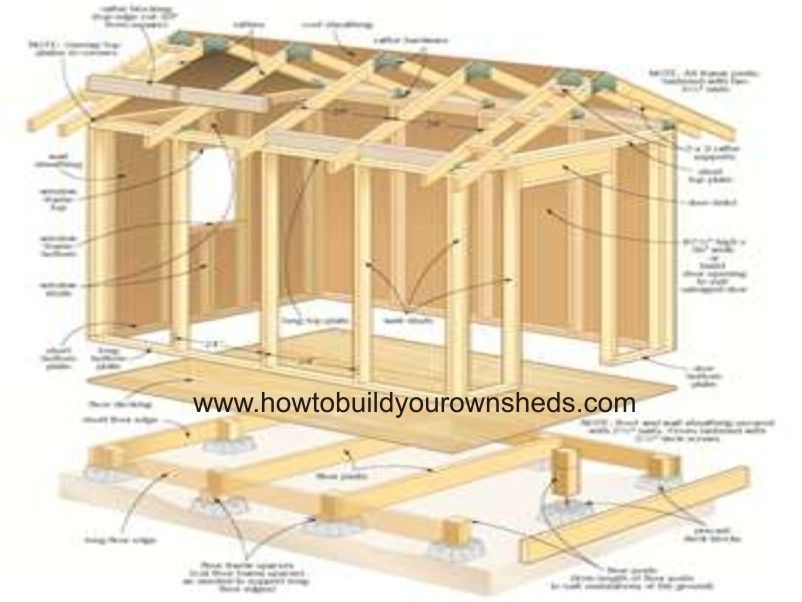 Great Sheds Wooden Shed Plans And Their Great Versatility House