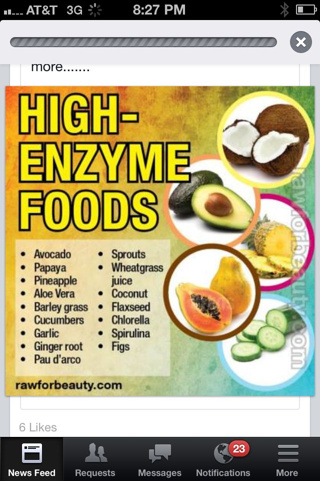 Enzymes in your food | High enzyme foods, Food facts ...