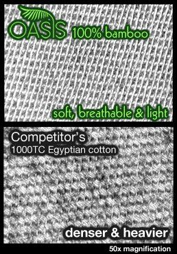 A Close Up Comparison Of Our Bamboo Sheets Versus 1000 Thread