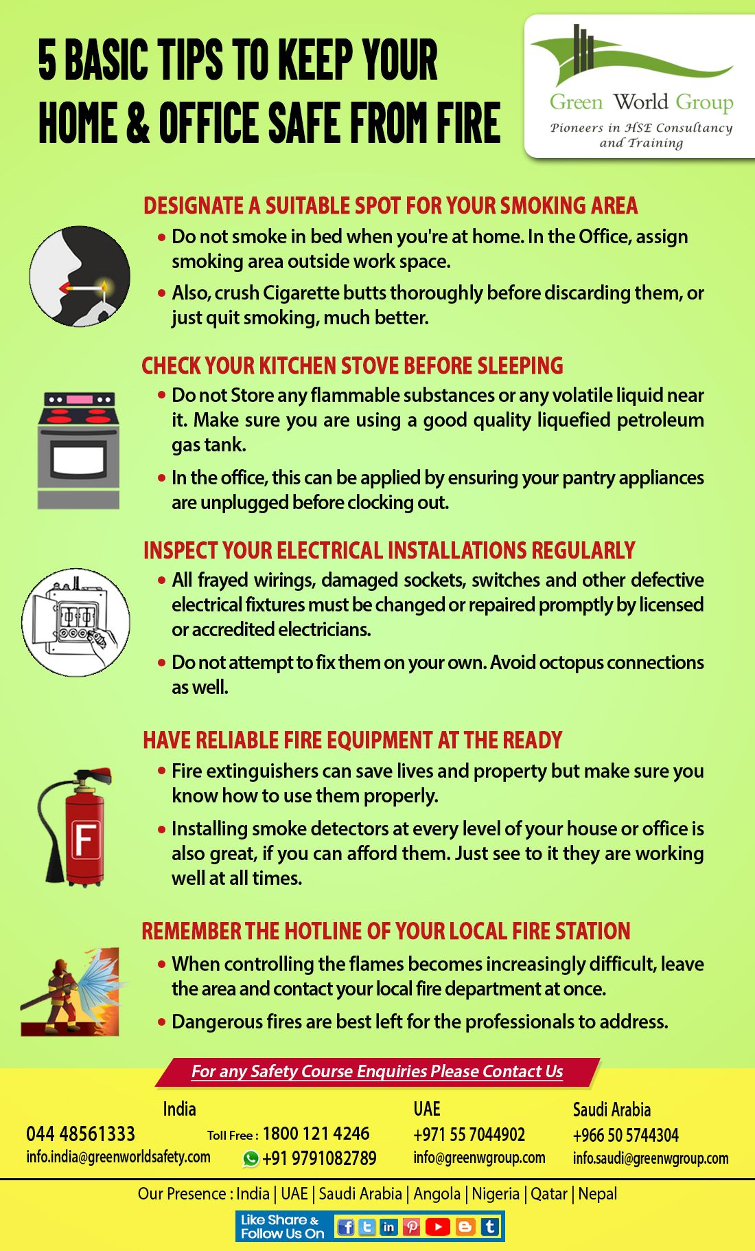 5 Basic Tips to Keep Your Home & Office Safe from Fire in