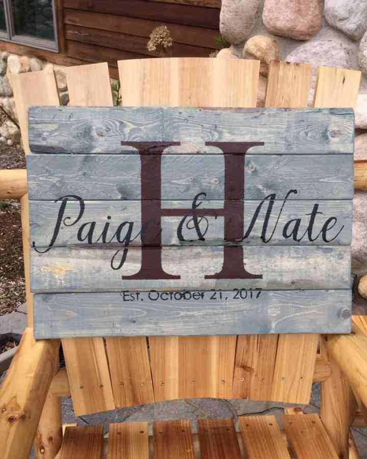 Classes | Wood pallet signs, Wood pallets, Paint and sip