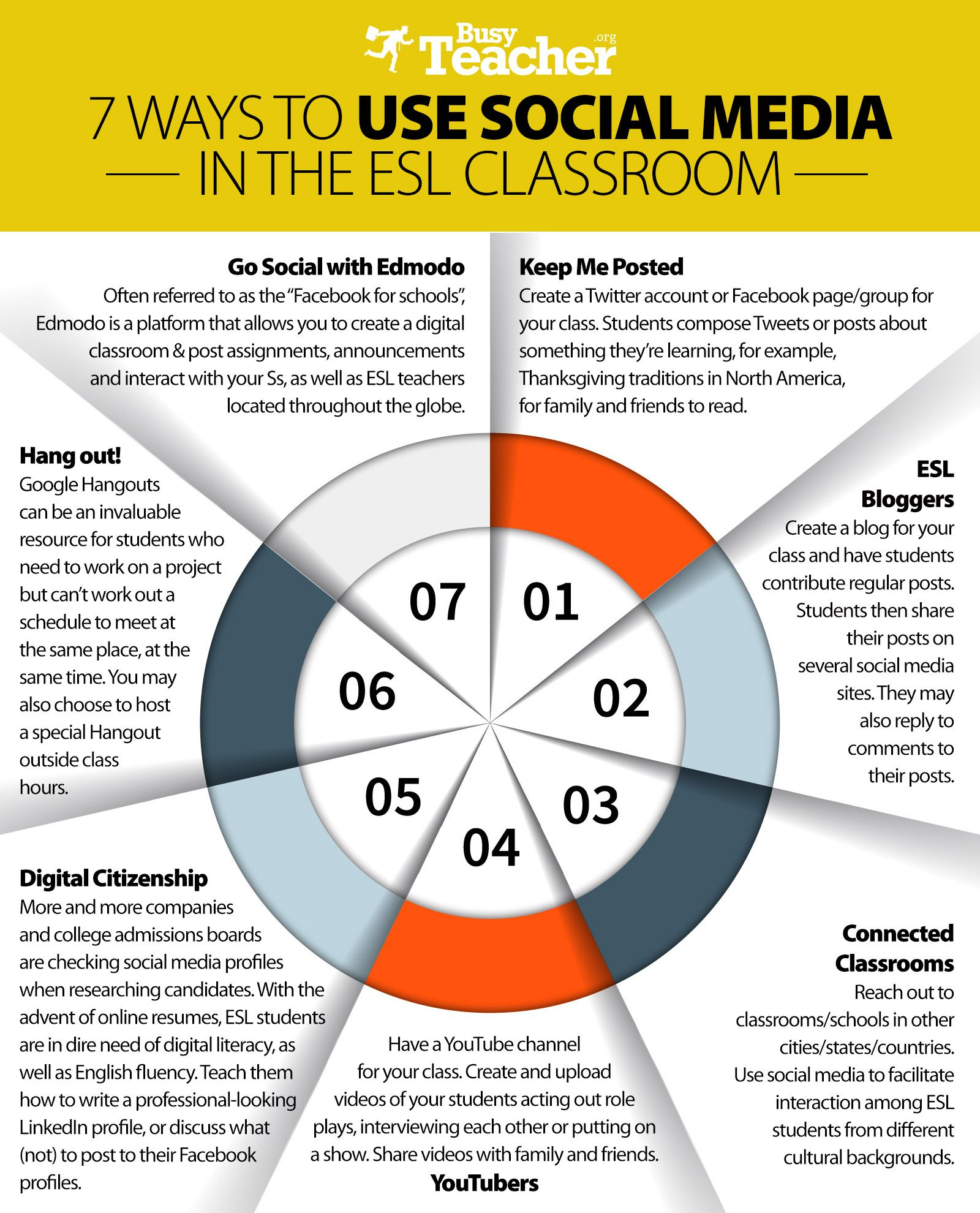 7 Ways To Use Social Media In The Esl Classroom