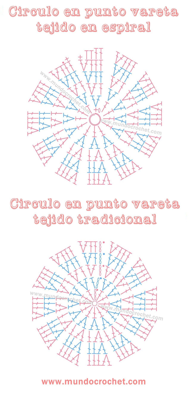 como-tejer-en-espiral-a-crochet-o-ganchillo012 | diagrammatize ...