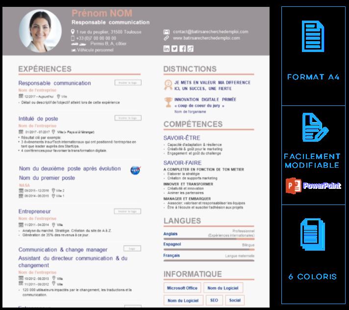 Telecharger Le Modele De Cv 2020 C Simple Original Facilement Modifiable Sous Powerpoint Le Cv 2020 Que Les R Modele Cv Cv Anglais Exemple Le Cv