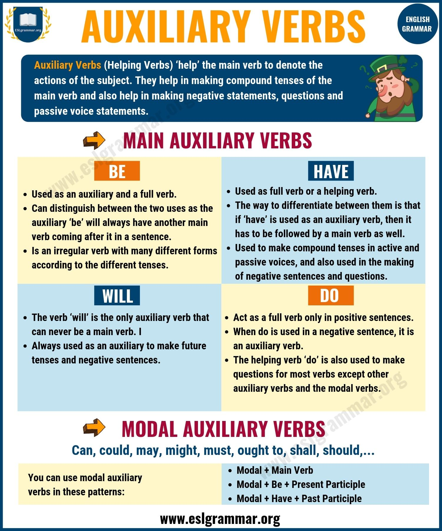 Helping Verbs Auxiliary Verbs List Rules And Examples