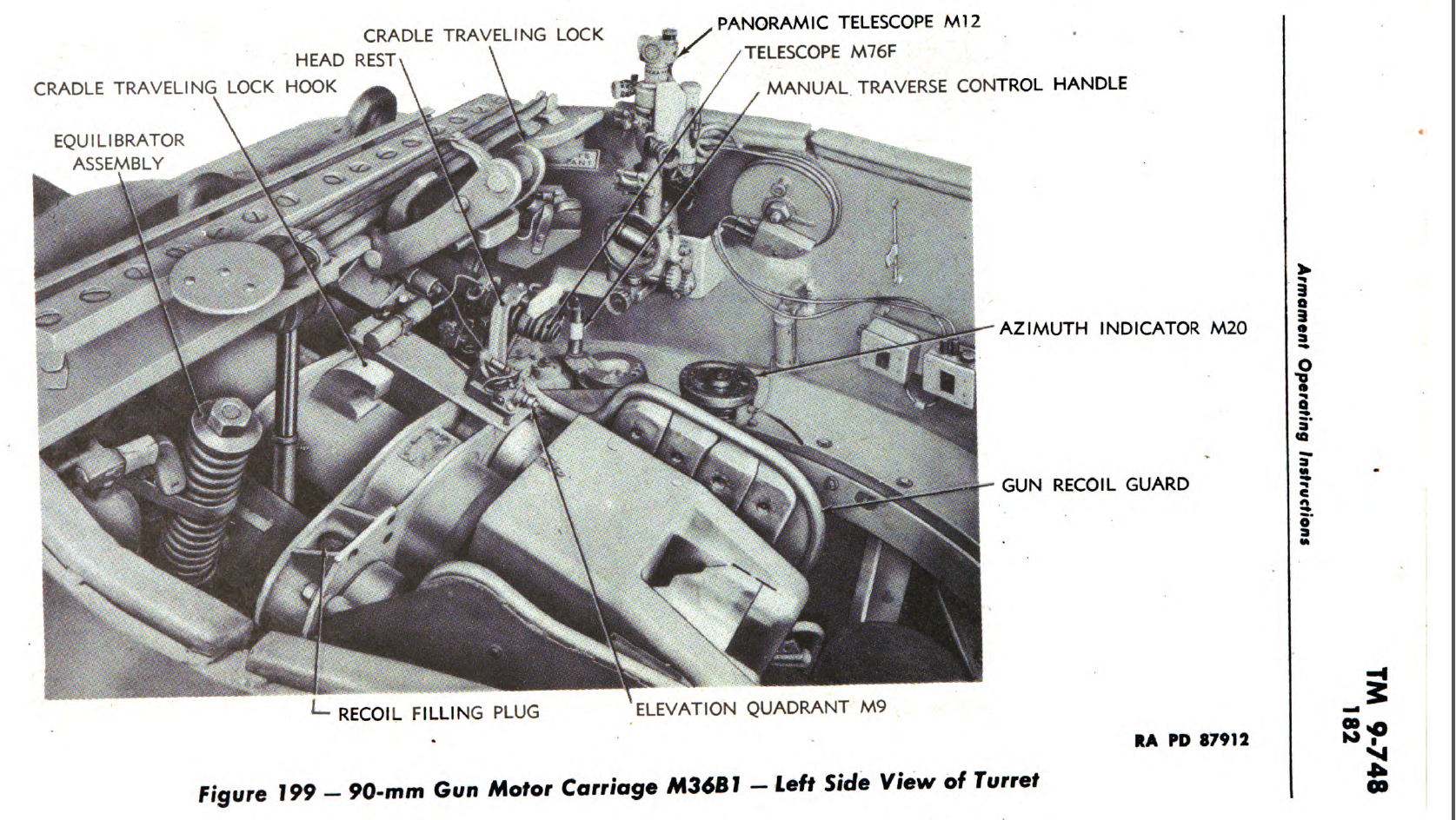 M36 Turret Diagram Vhicules Militaires Usa Us Military Vehicle Traverse Engine