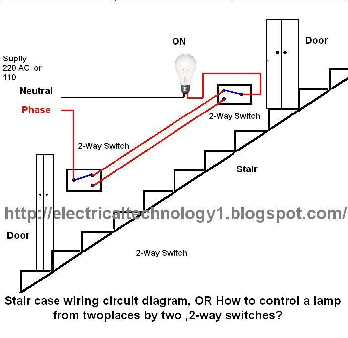 staircase wiring circuit diagram how to control a lamp from 2staircase wiring circuit diagram, or how to control a lamp from two different places by two ,2 way switches? below is the staircase wiring circuit diagram