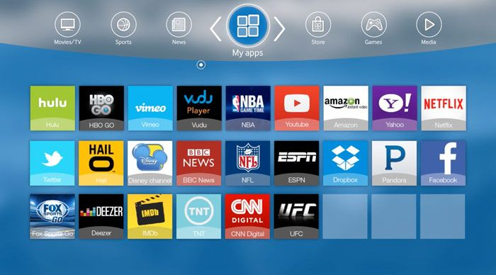 Leaked Video shows Samsung Tizen TV new 2017 user interface | Tizen