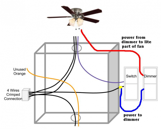 Ceiling Fan Light On Dimmer Switch Normal Cpfvd