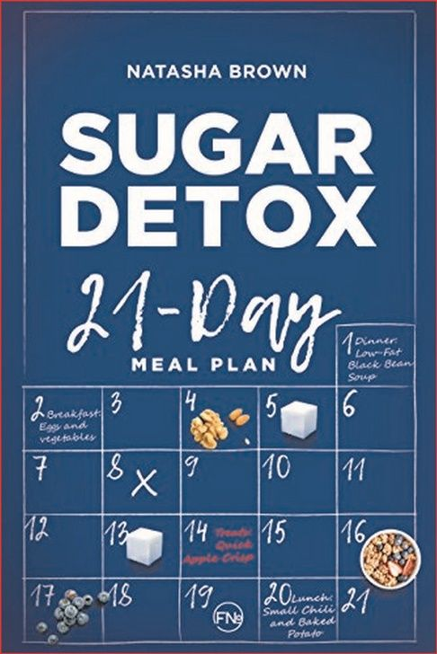 21 Day Sugar Detox Meal Plan - Image Project #sugardetoxplan
