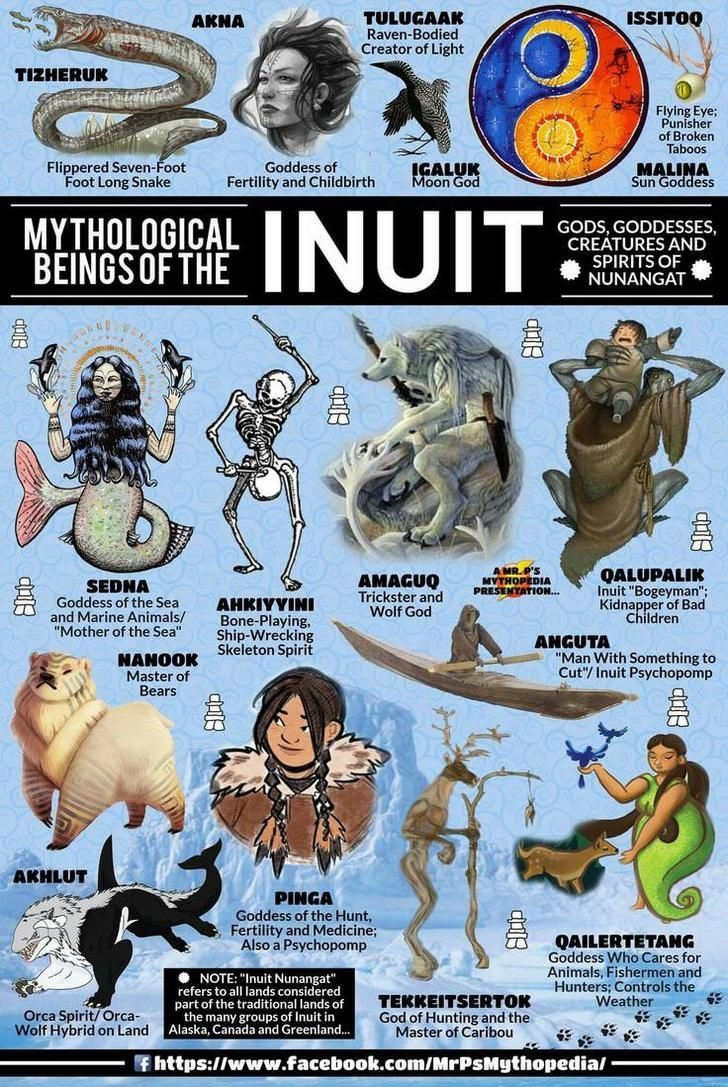 Criaturas Da Mitologia Inuites Canada E Groenlandia World Mythology Mythology Legends And Myths