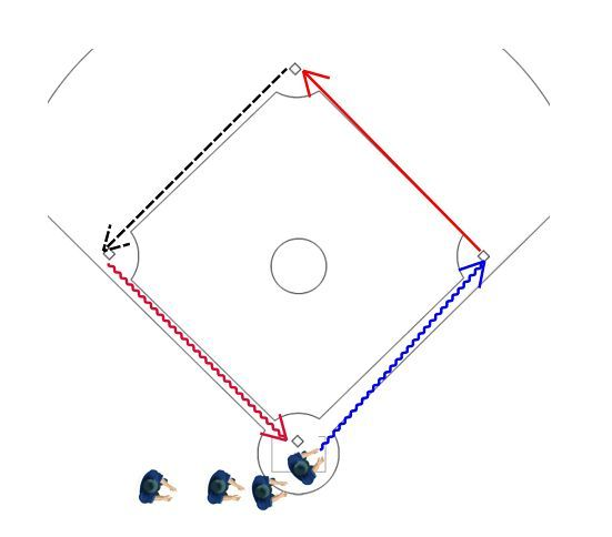 Here's a great youth baseball drill for developing speed
