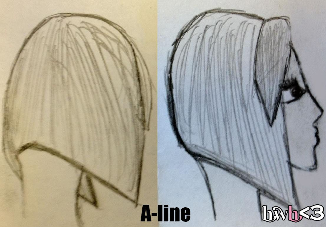 The Different Types of Bobs | Inverted bob haircuts, Inverted bob, A line  haircut