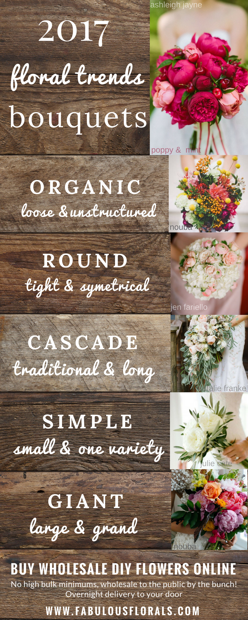 Different Types Of Flowers With Names Meanings And Types Of Flowers