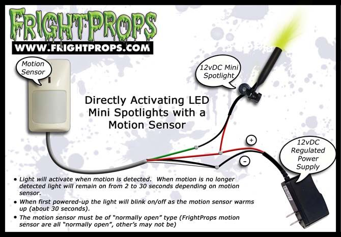 directly activating led mini spotlights with a motion sensor frightprops support training center