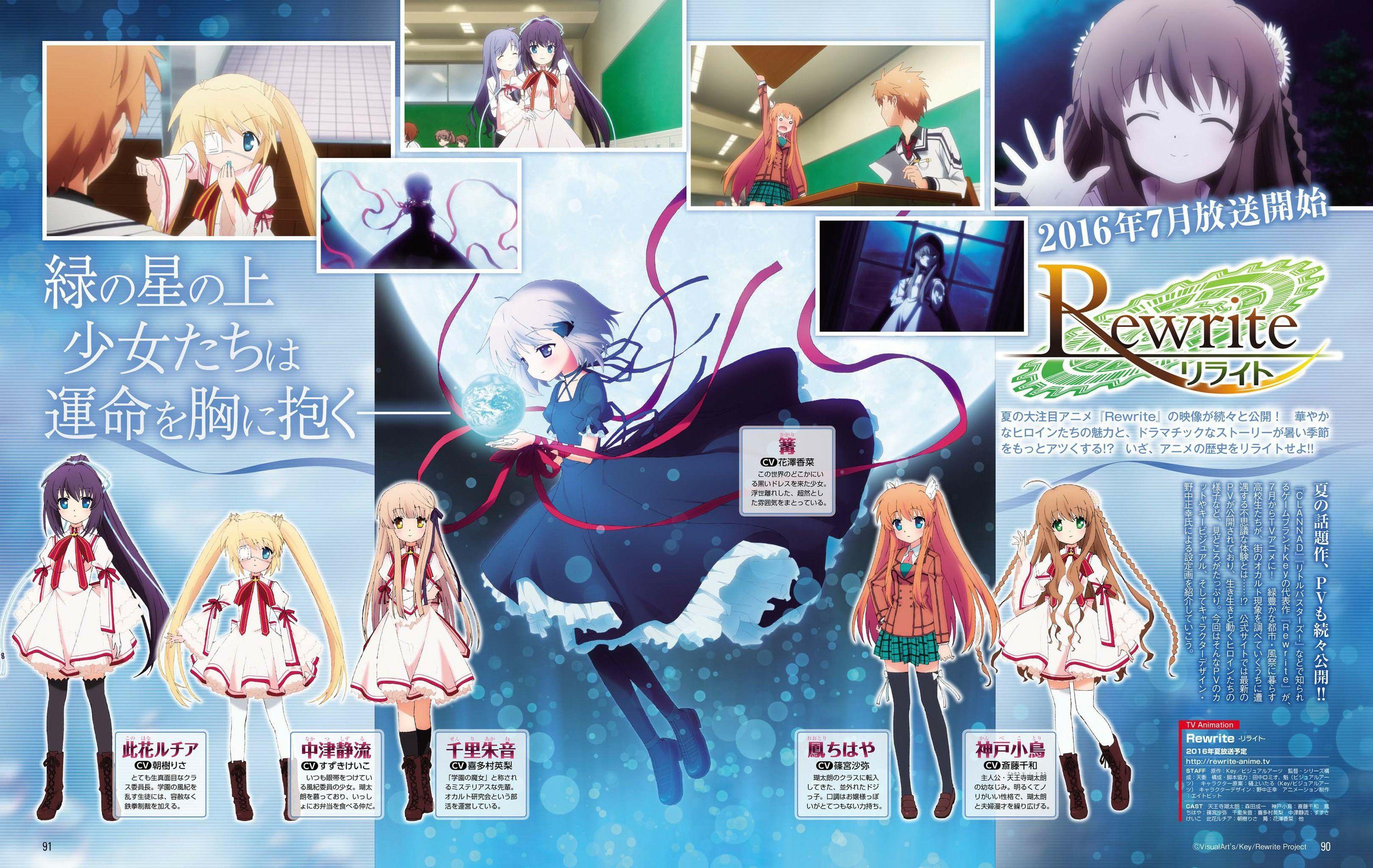 Lista Anime
