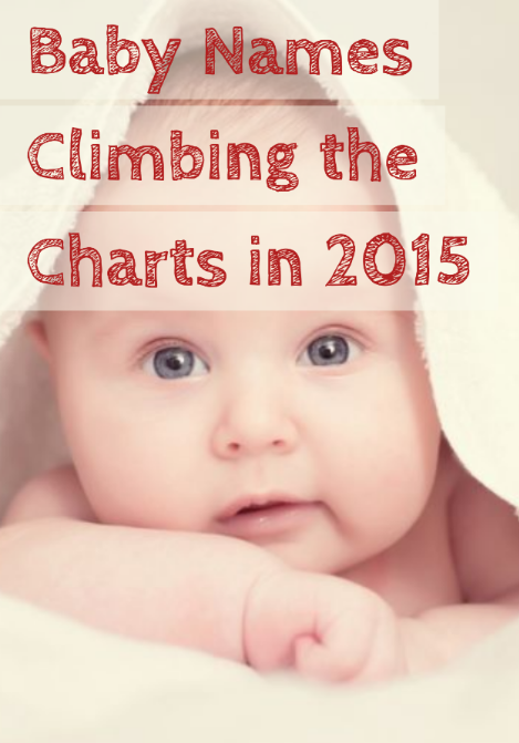Baby names wax and wane in their popularity, affected by everything from presidents to seasons, gradually sinking to obscurity or climbing charts until hitting their peak. As each year passes and trends change, winning names reveal themselves. Which names came back in 2015?