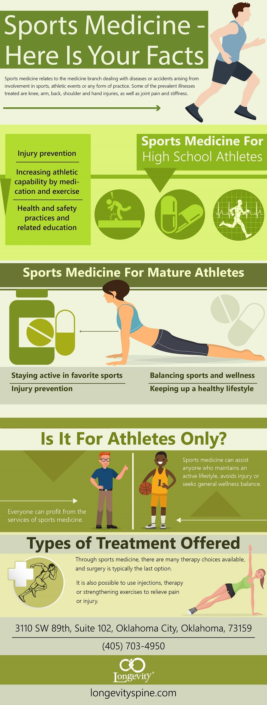 Sports Medicine Here Is Your Facts Sports medicine
