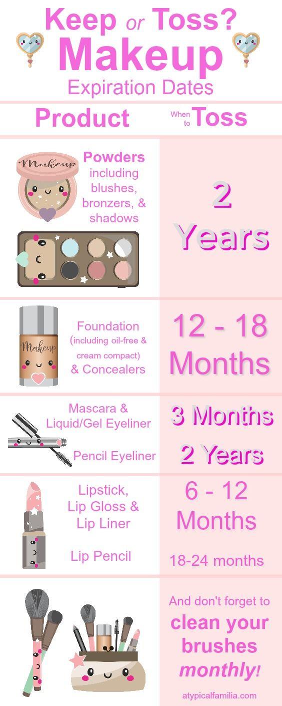 Makeup Expiration Dates   Makeup Storage   Makeup Organization