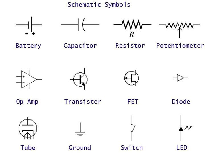 Schematic Symbols | Electrical Concepts | Pinterest | Symbols
