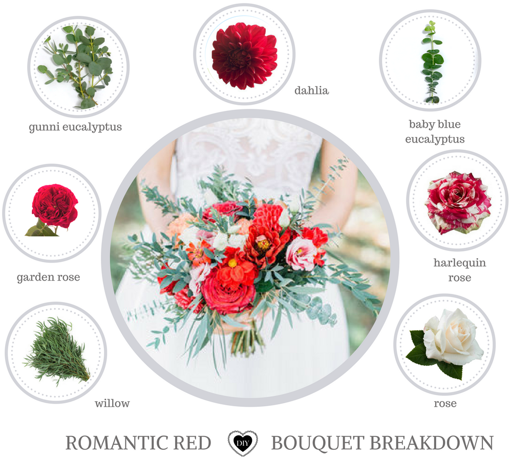 Wedding Flowers Names: How To Make A Bouquet: Flower Names By Color Flowers