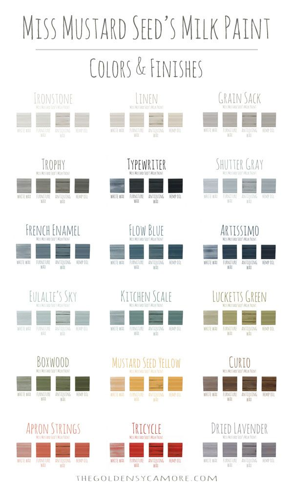 Miss Mustard Seedu0027s Milk Paint Colors \ Finishes - The Golden - sample general color chart