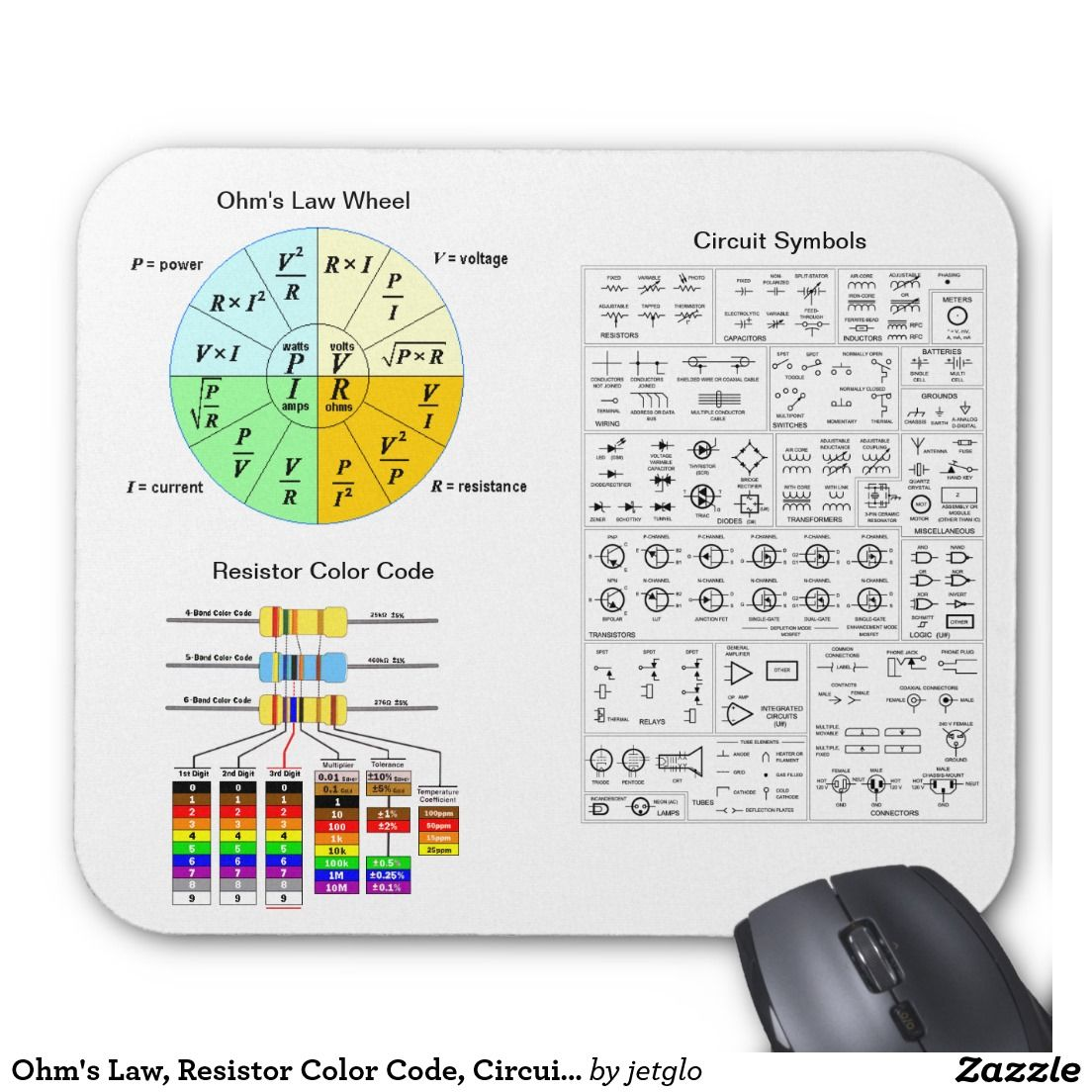 Ohms Law Resistor Color Code Circuit Symbols Mouse Pad A Matics Electronics Electronic