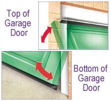 garage door seal stripGarage Door Seals  Garage  Pinterest  Garage doors and Doors