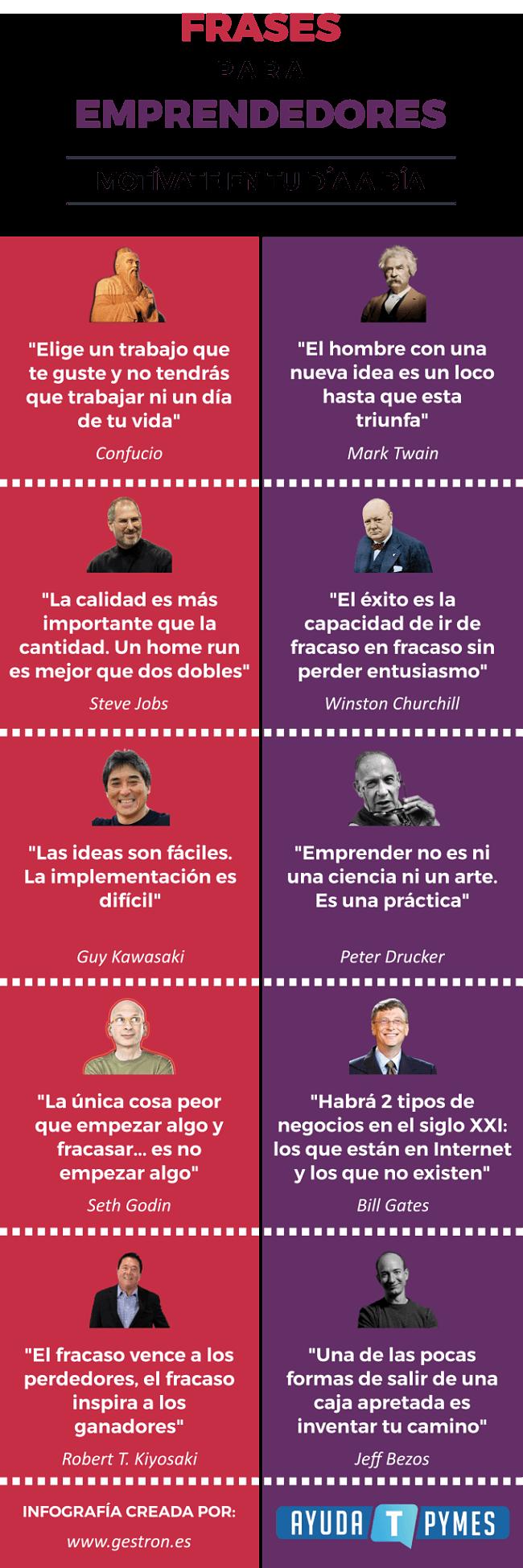 10 Ideas De Inspiración Frases Frases Motivacionales Motivacion Frases