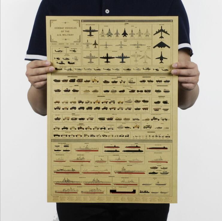 Combat Vehicule - Vintage Bars and Kitchen Poster Collection