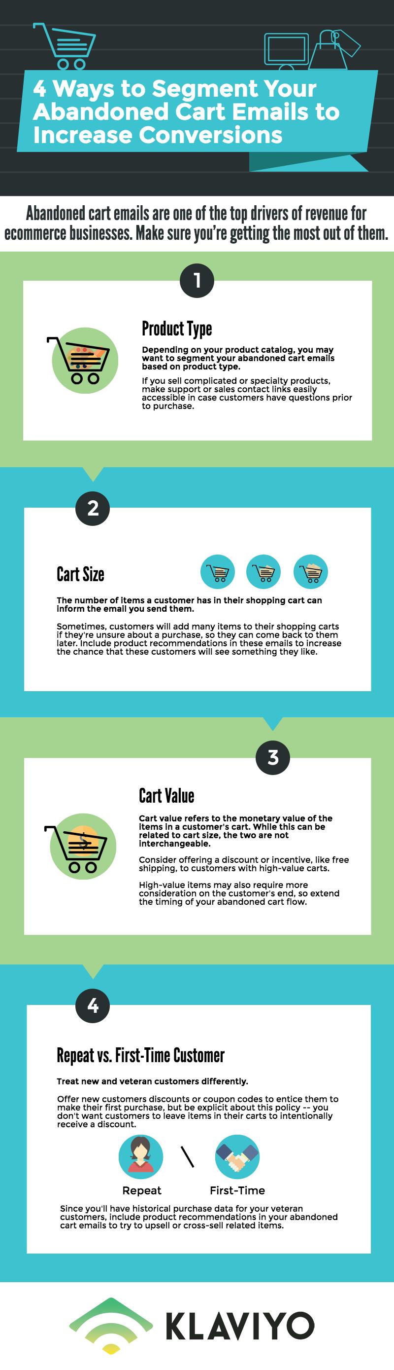 4 Ways To Segment Your Abandoned Cart Emails Infographic Klaviyo Blog Email Marketing Inspiration Segmentation Infographic