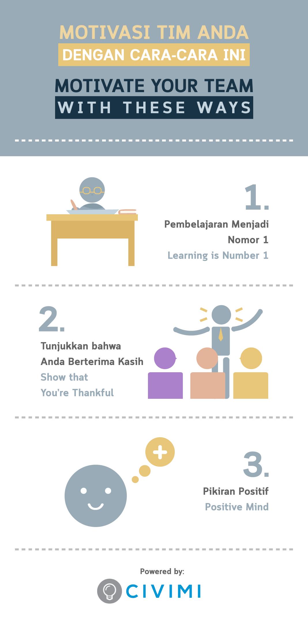 Motivasi Tim Anda Dengan Cara Cara Ini Motivate Your Team With These Ways Infographic Motivasi Kutipan Inspirasional Kerja Tim