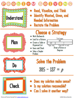 Classroom Freebies Too: Problem Solving Posters