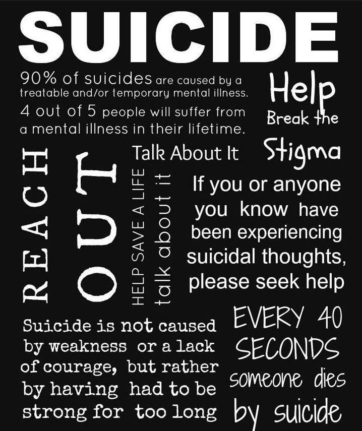 If You Or Someone You Know Struggles With Suicidal