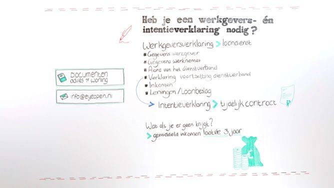 Heb je een werkgevers  én intentieverklaring nodig? | University