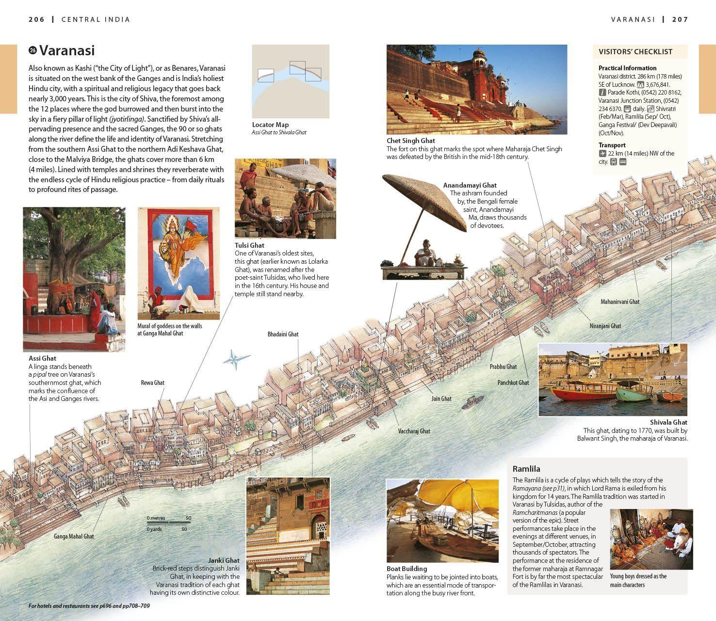 DK EYEWITNESS TRAVEL GUIDE INDIA PDF DOWNLOAD