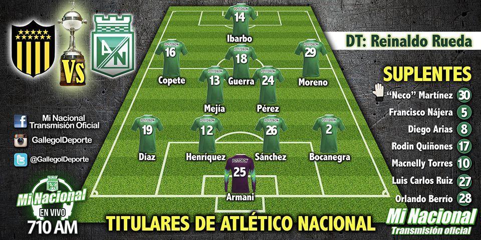 Titulares para enfrentar a Peñarol