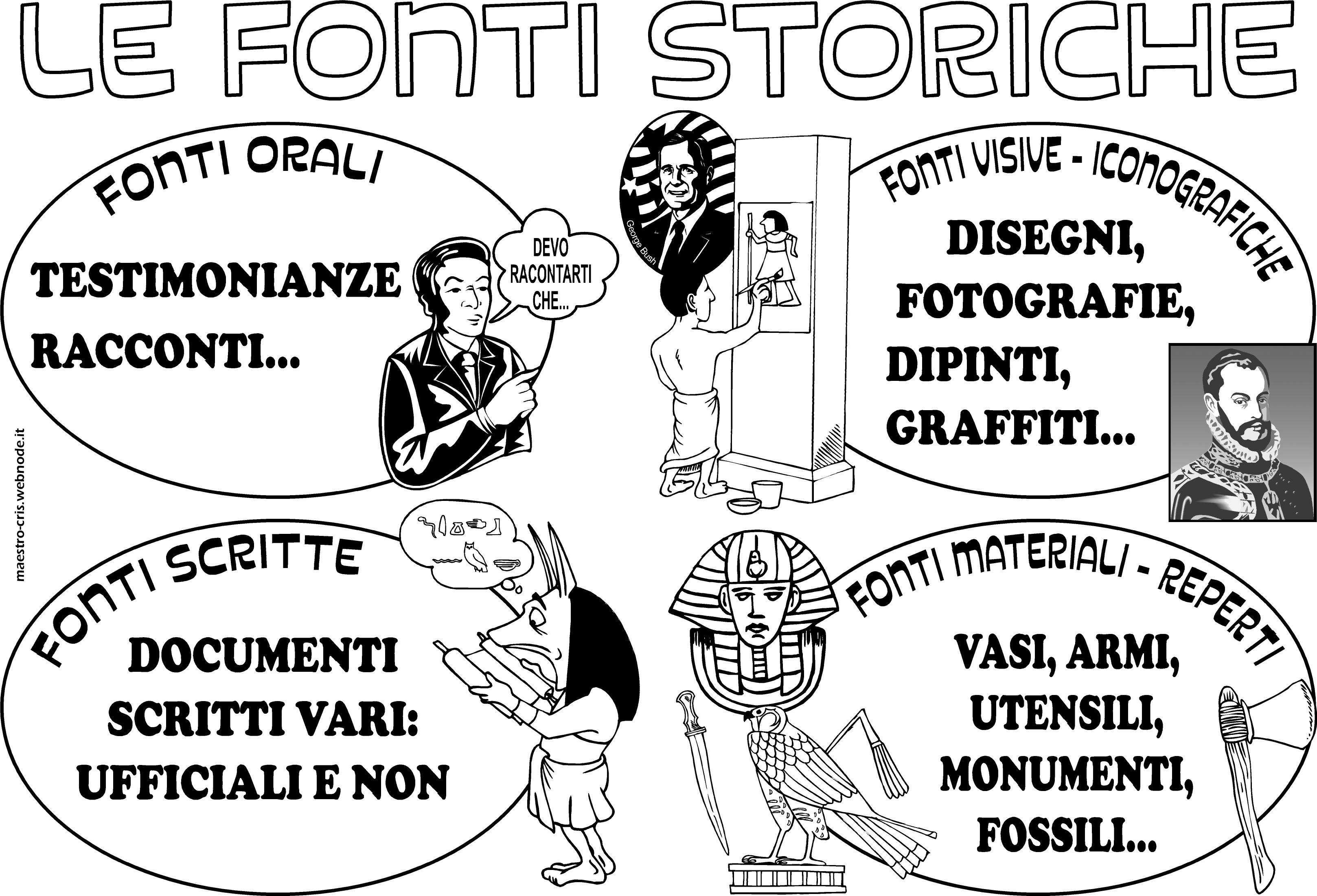 Pin Di Raffaella Su Didattica Teaching History History E Ancient