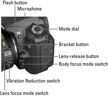 Nikon D90 For Dummies Cheat Sheet For Dummies Nikon D90 Nikon Nikon Camera Tips