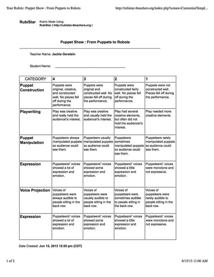 Printable Worksheets drama vocabulary worksheets : Image result for middle school rubric drama | Rubrics and ...